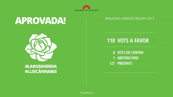 LRV-Llei-resultats